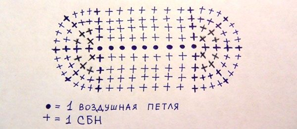 Вязанное крючком овальное дно схема