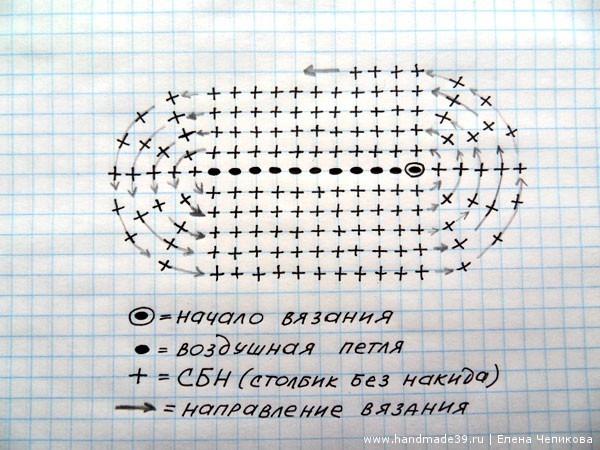 Вязание наталья коломиец 68