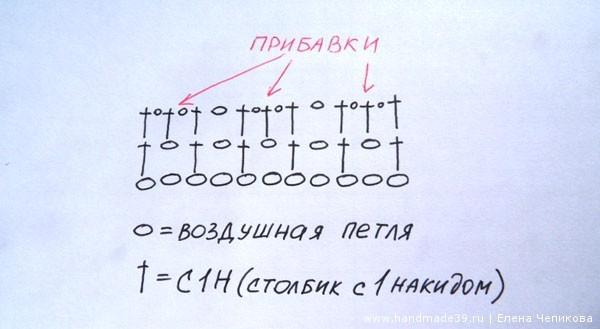 Филейная сетка крючком с прибавками - схема