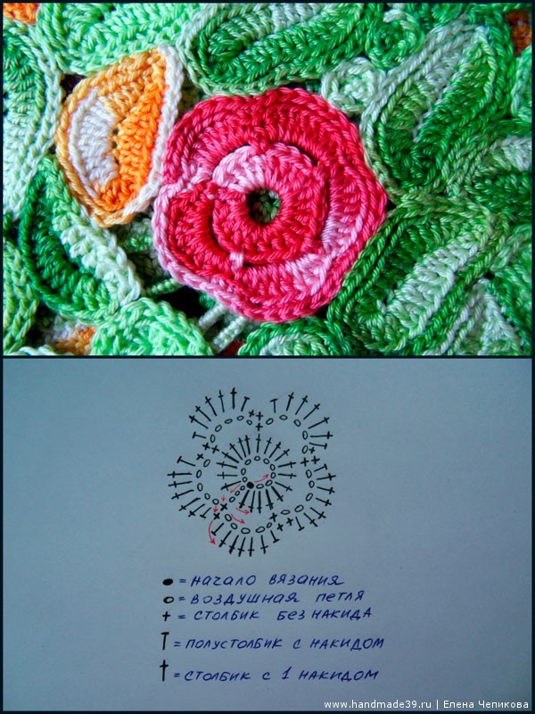 Элемент фриформ цветок - схема