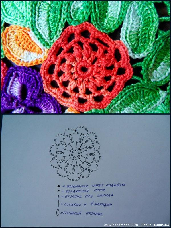 Элемент фриформ большой цветок - схема