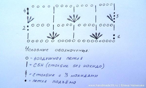 Вязаный ажур крючком схема Ананас