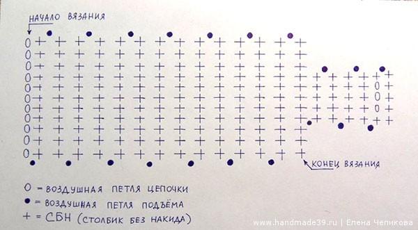 Вязаный чехол для кружки схема