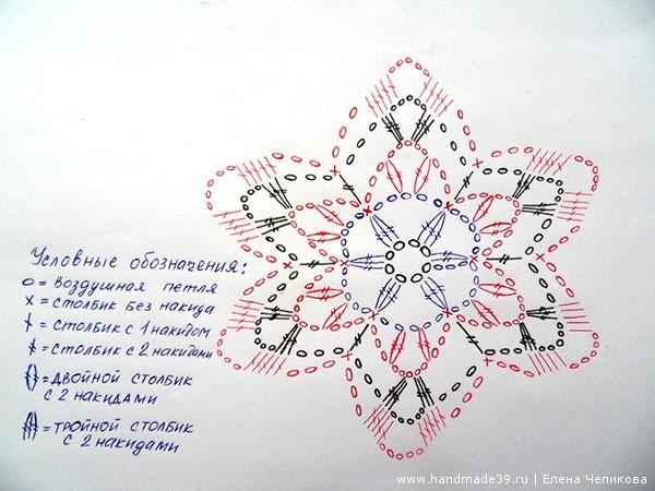 Элемент Звезда крючком - схема