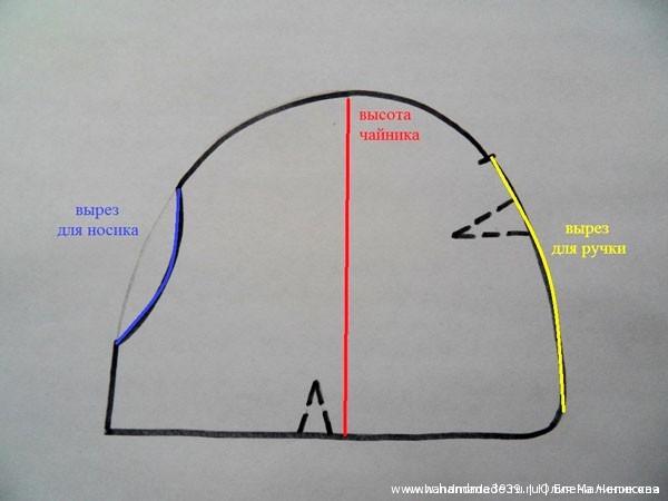 Чехол на чайник - выкройка подкладки