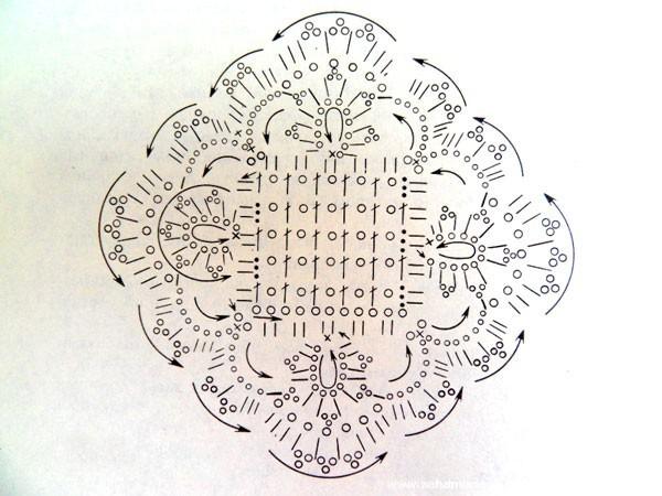 Схема гипюрового квадрата из книги В.С. Кришталёвой «Вязание узоров крючком».