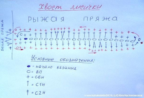 Схема вязания хвоста лисички (рыжая и белая части).