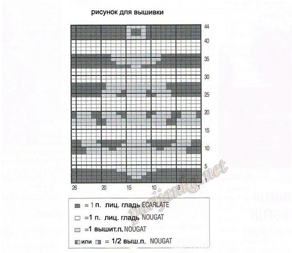 Вышивка Якорь. Использовалась схема вышивки, взятая с сайта http://parijanka.info