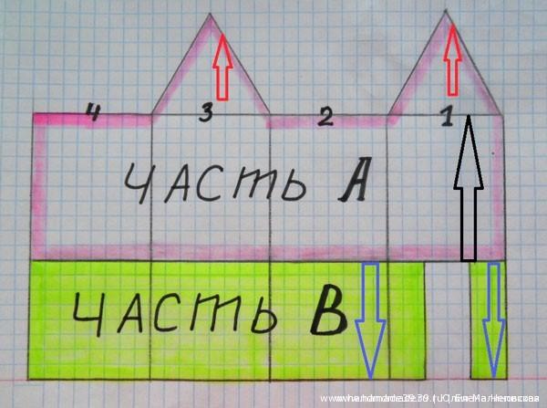 Общая схема вязания домика