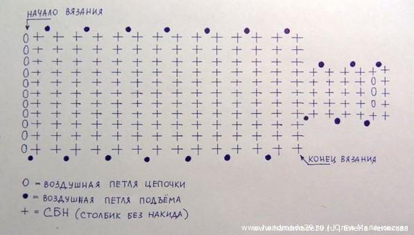 Чехол для кружки крючком - схема вязания основы