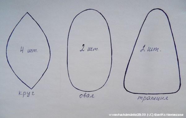 Выкройки для круглого, овального и трапециевидного туловища.