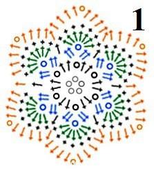 Мотив крючком Африканский шестиугольник - схема