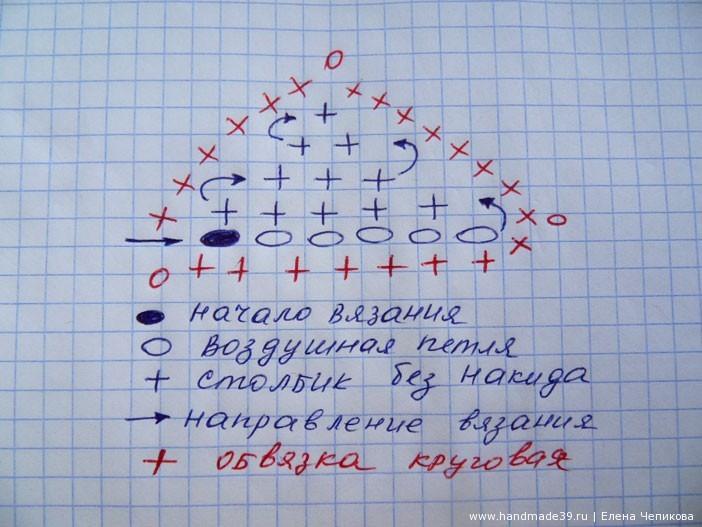 МК Вязанная крючком Лисичка-медсестричка - Схема вязания ушей.
