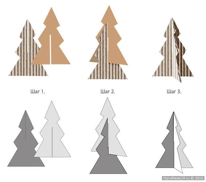 Как сделать ёлочки из упаковочного картона