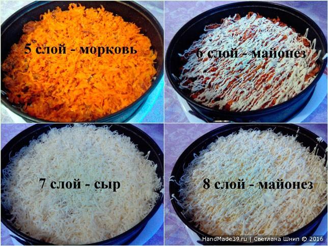 Рецепт салата с куриной печенью и грибами
