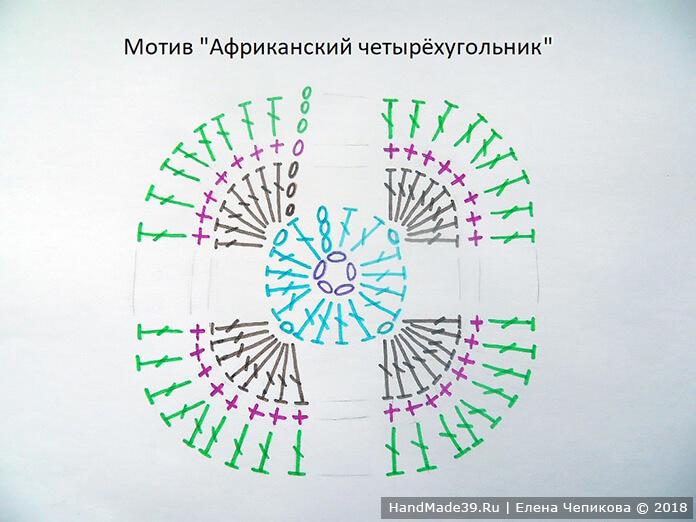 Схема вязания мотива «Африканский цветок – четырёхугольник»