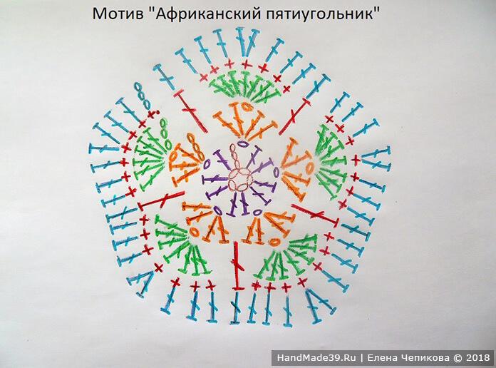 Схема вязания мотива «Африканский цветок – пятиугольник»