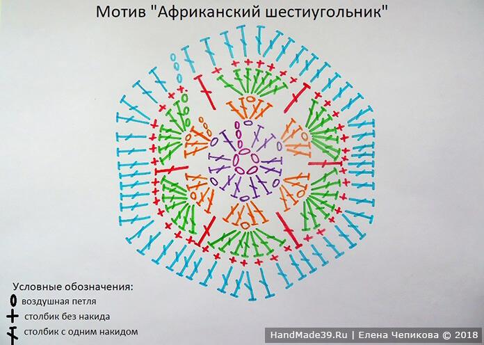 Схема вязания мотива «Африканский цветок – шестиугольник»