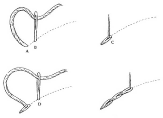 Носовые платки своими руками – шаг 11. Схема вышивки: стебли растений, тонкие линии можно выполнить простым швом «в раскол»