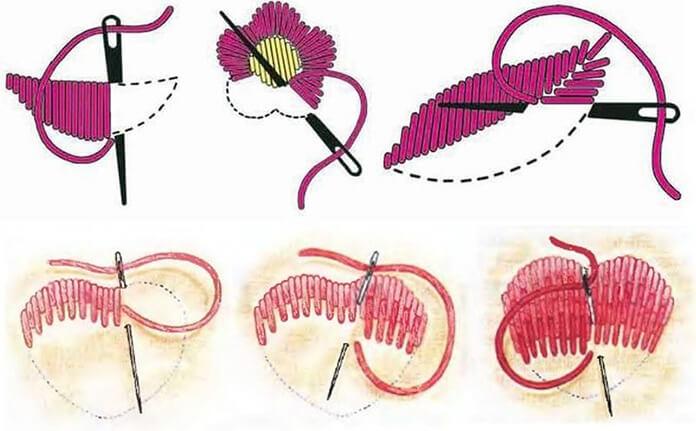 Носовые платки своими руками – шаг 13. Основную вышивку выполнить гладью